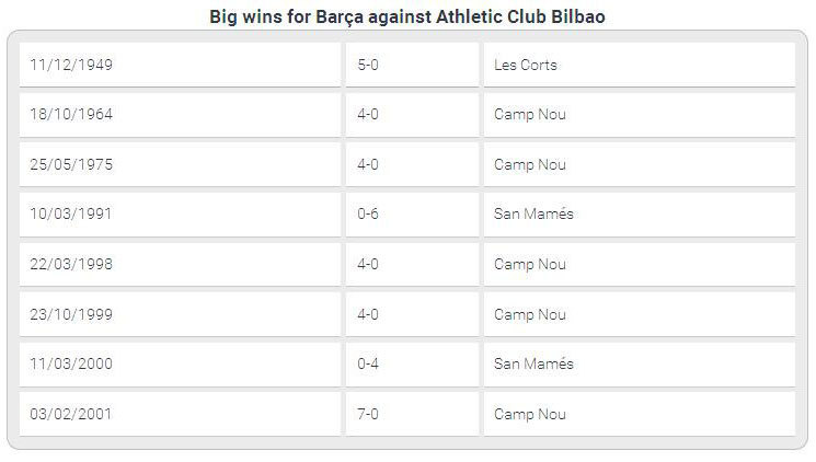 barca-facts